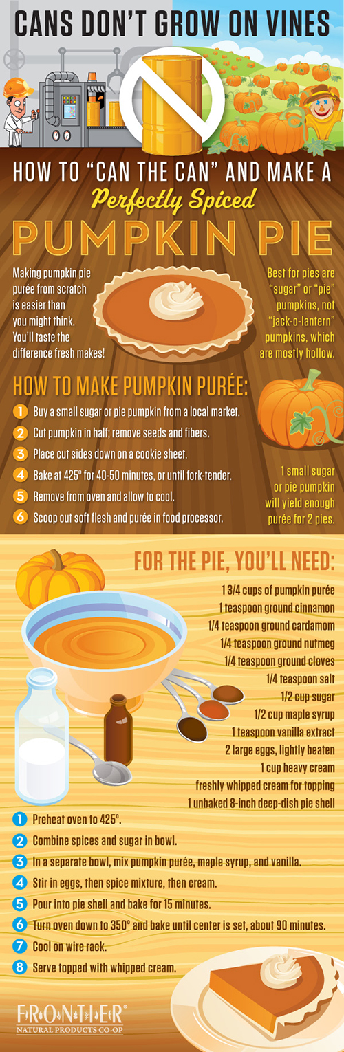 infographic-pumpkin-pie-from-scratch-full